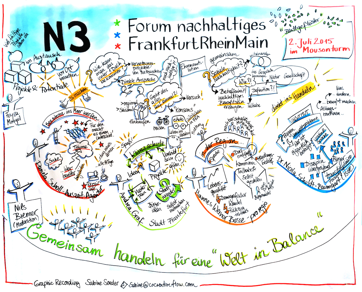 kochen forum frankfurt